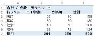 ピボットテーブルから指定したデータを取り出す