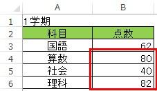 Excel_pibot1_11