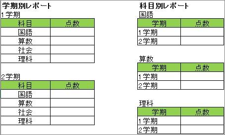 Excel_pibot1_2